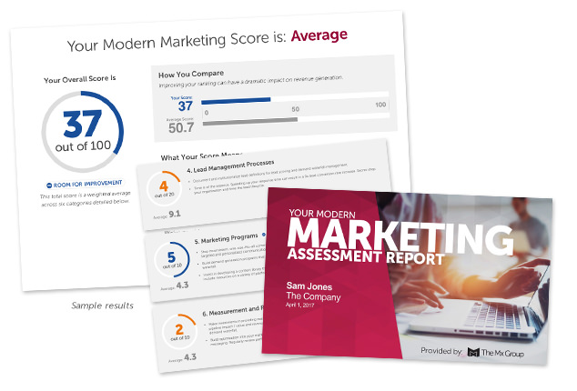 Mx Marketing Maturity Tool